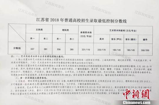 江苏省教育厅今天公布该省高考第一阶段省控分数线。 江苏省教育厅 摄