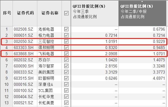 """亿彩网注册_尊重投资者 央企上市公司应该""""带个好头"""""""