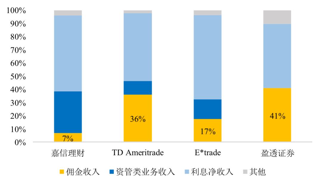「万博厅ebet没有了吗」银保监会副主席梁涛:金融供给侧结构性改革是防范系统性风险的重要手段