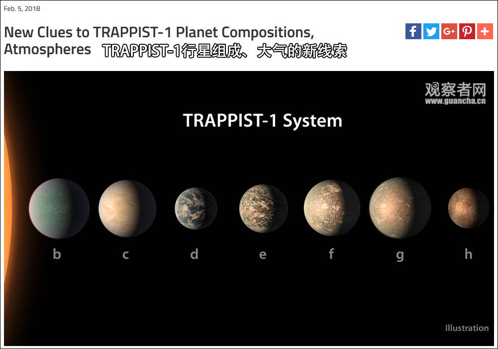 """NASA:""""葫芦娃""""星系是寻找系外生命绝佳地"""