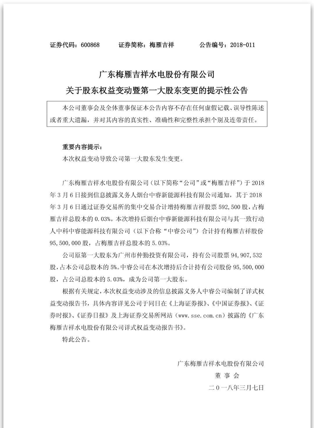 梅雁吉祥:中睿公司持股超恒大成大股东,拟继续增持