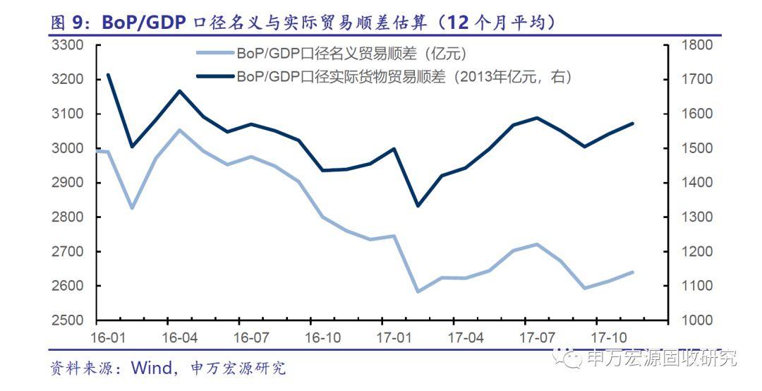 gdp净出口_滕泰 尽快推出新消费引领的10万亿经济复苏计划