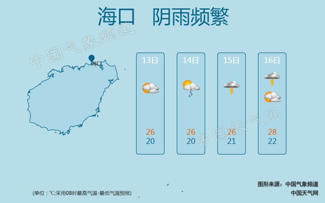 """( ´◔ ‸◔) """"雨神""""来了!雷雨、大风、冰雹等强对流天气明起又将出现!"""