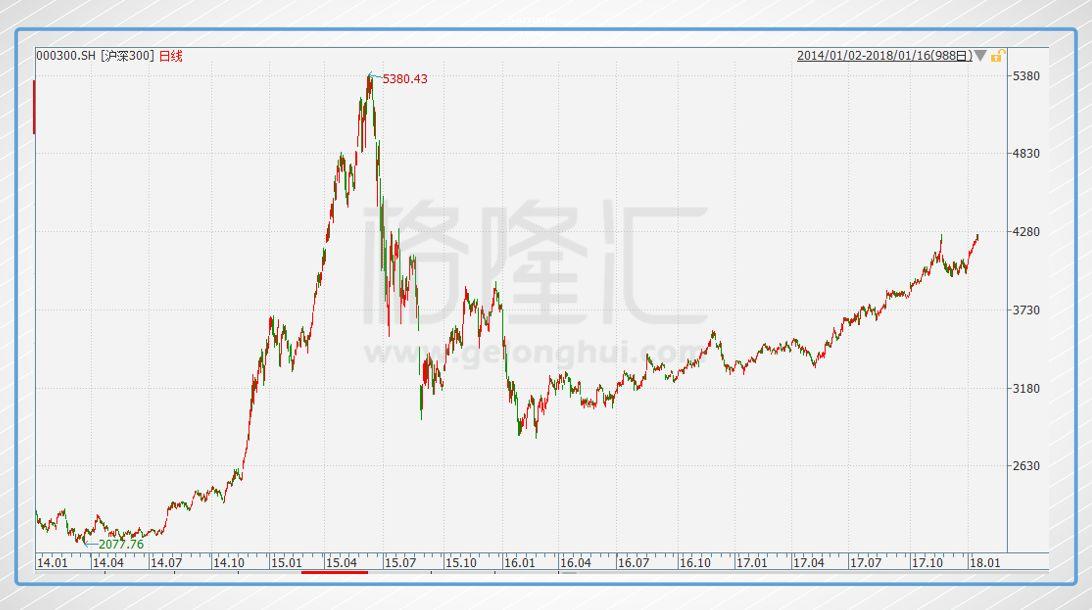 舟山gdp注水_多省承认GDP注水,跟你投资有很大关系吗