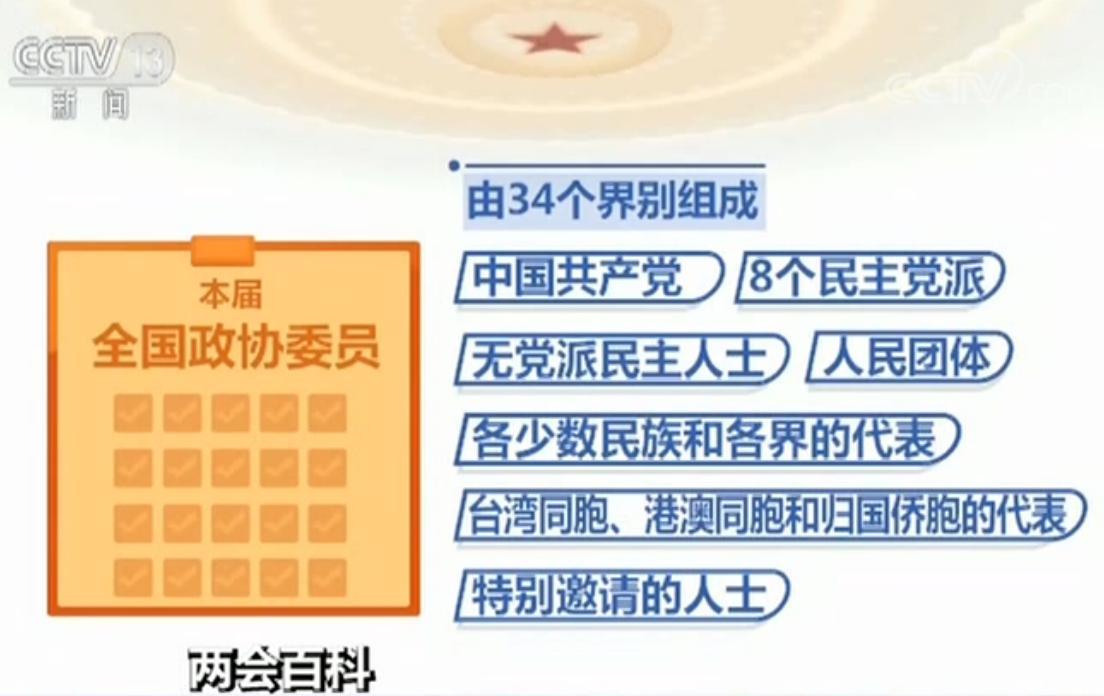 【两会百科】第十三届全国政协委员的构成