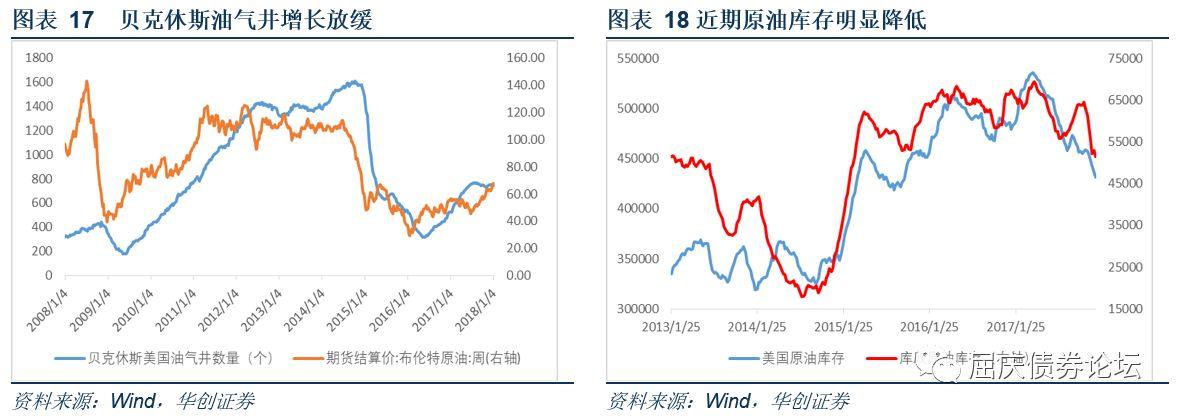 华创债券利率周报:警惕海外市场对国内债市的