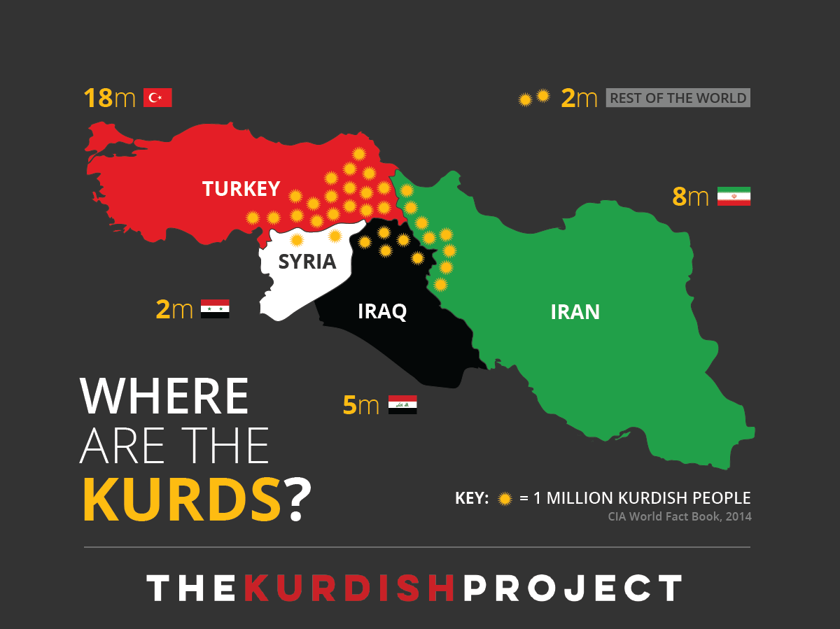 Kurdistan map the kurdish project gumiabroncs Choice Image