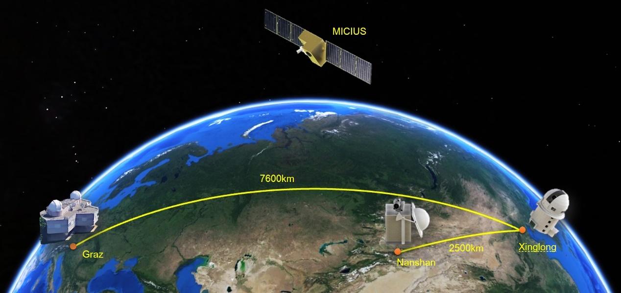 2016年4月到5月,中方团队携带卫星有效载荷模拟器赴奥地利格拉茨地面
