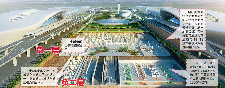 2021年 南宁吴圩机场就要通地铁 高铁了
