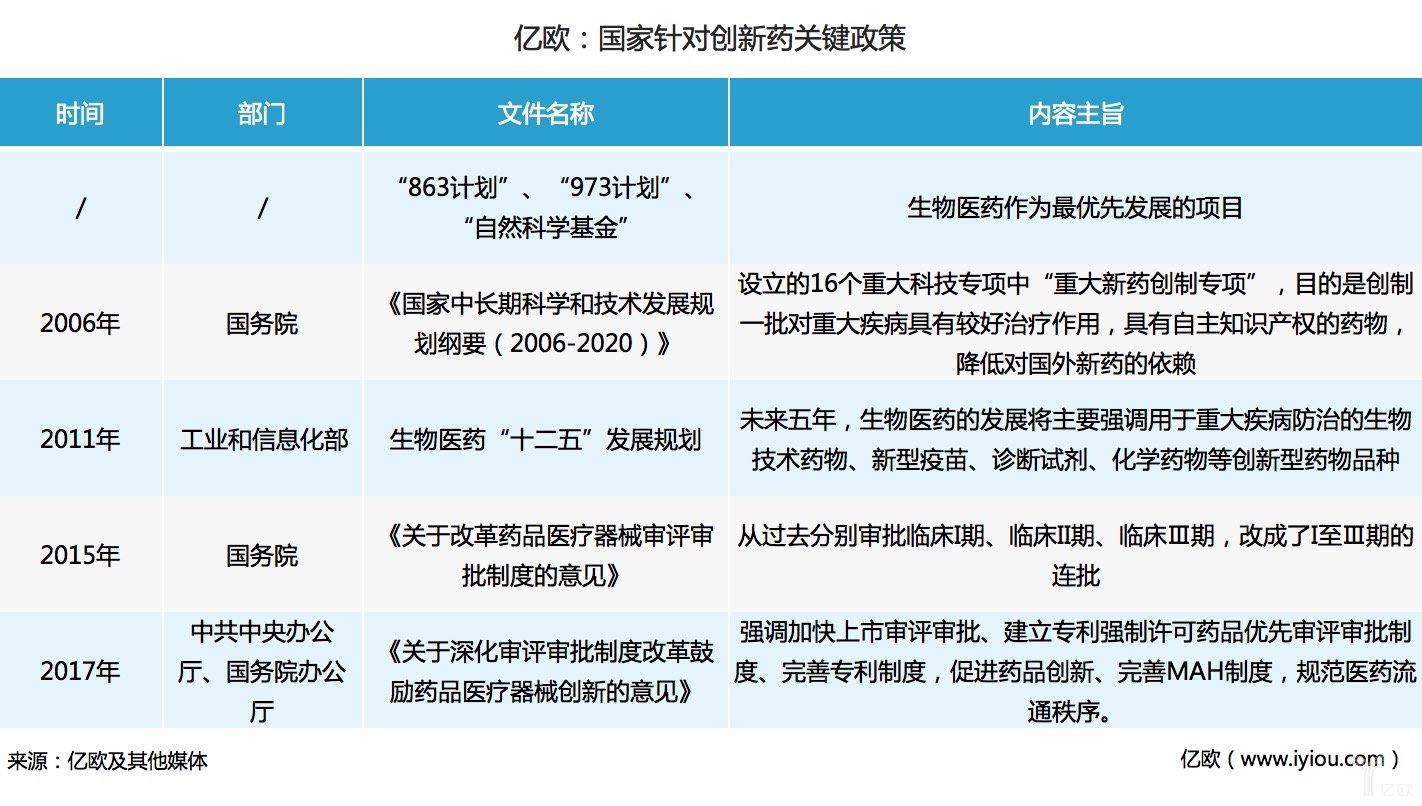 """""""揭竿而起""""的本土药企:国内新药研发企业30家大盘点"""
