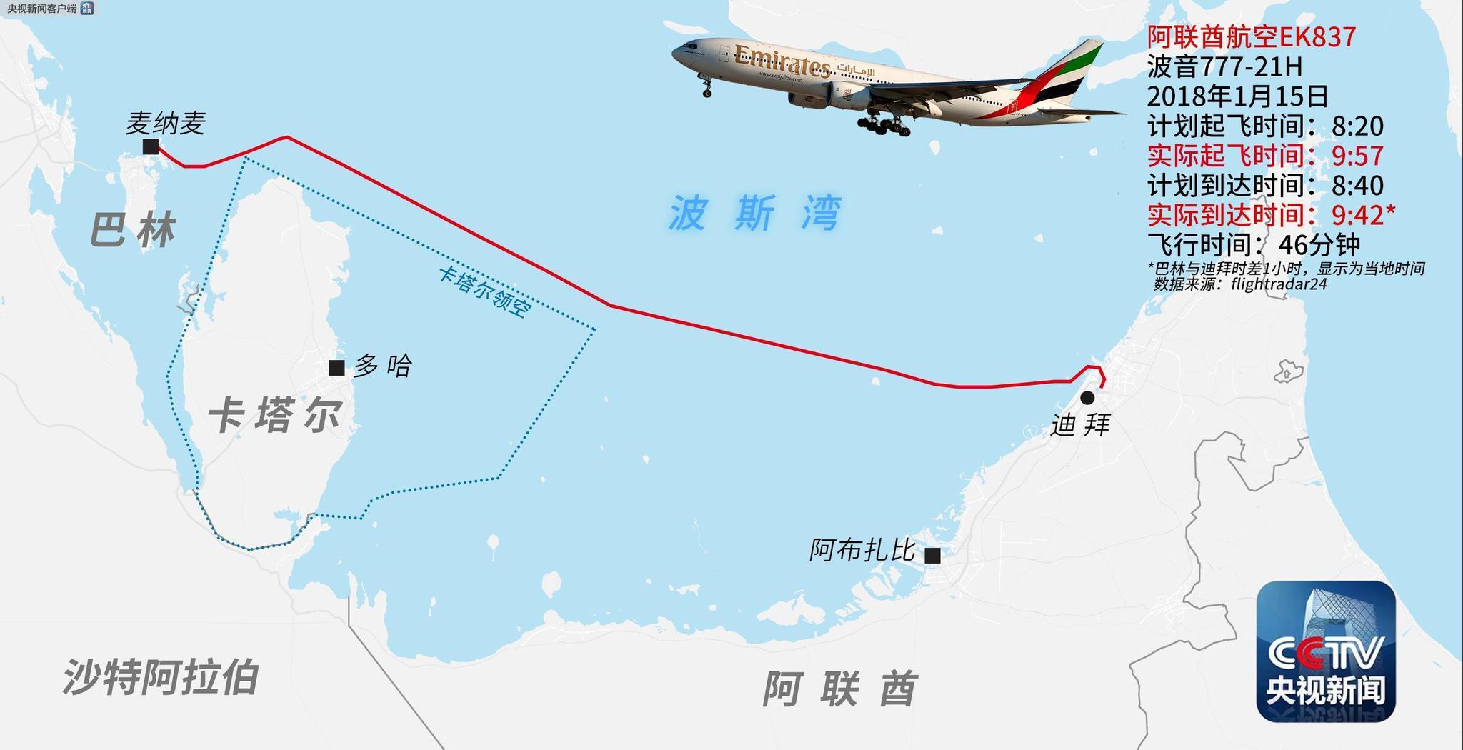 阿联酋民航总局:有两架客机遭到卡塔尔