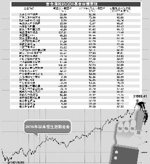 http://n.sinaimg.cn/translate/w300h328/20180118/VUVn-fyqtwzu1027433.jpg