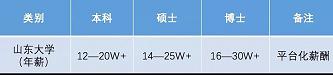 云顶娱乐官方网站 14