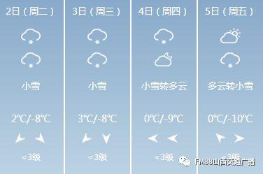 天气丨瑞雪兆丰年!太原迎来2018首轮冷空气,5场雪!还有一份流感防治方案,算是小编的新年礼物吧……