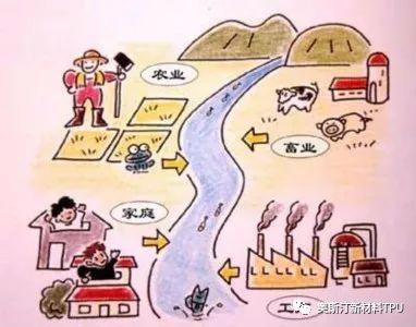2018年将是中国化工企业最困难的一年