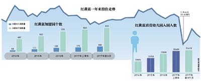 【红黄蓝股东名单】揭红黄蓝大股东背后资本关系:孟亮孟庆胜和义乌上达