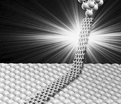 石墨烯纳米带被显微镜尖端部分悬挂起来,可见到明亮的光