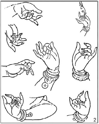 手绘手和脚简笔画