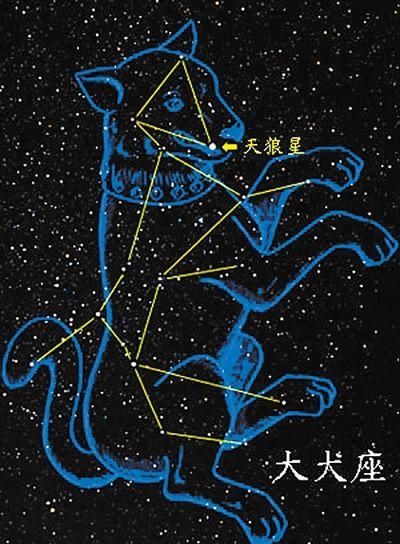 不用望远镜你能看到多少颗星