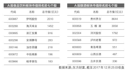 2020服务业占gdp比重_三大产业占gdp比重图