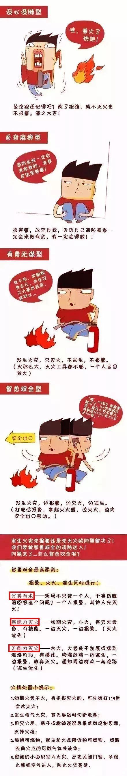 """这是一道""""保命题"""":发生火灾是先报警还是先灭火!?"""