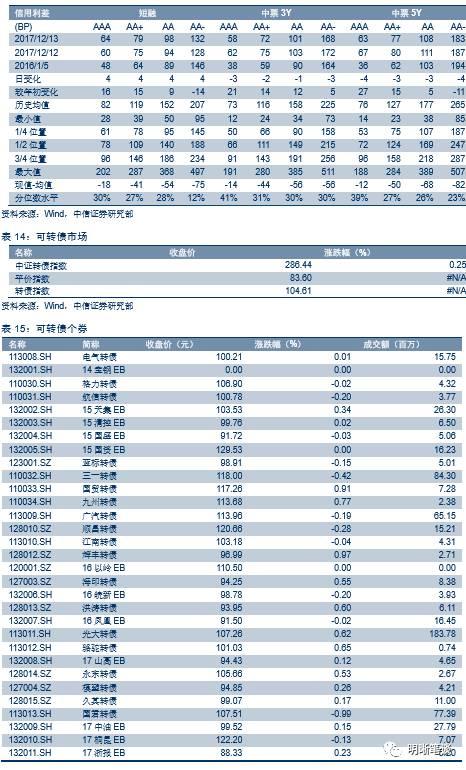 银河娱乐场官网:中信证券解读美联储加息