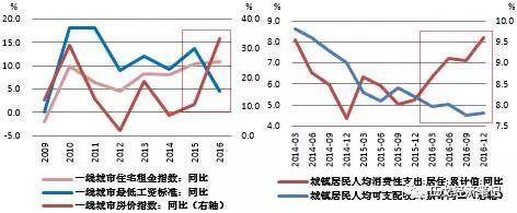 ▲数据来源:WIND,华融证券整理