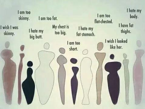 反映女性身材焦虑的漫画。图片来自网络