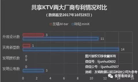 迷你KTV:亿元专利索赔+千万版权大战,谁都想在摇篮里扼死对手