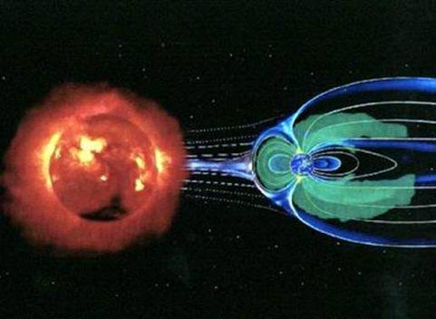 图3 地球空间地球物理场