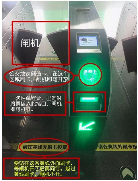 等地铁时, 按地面标识排队候车, 留出中间下车通道, 可提高上下车图片
