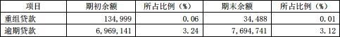 杭州银行2016年年报