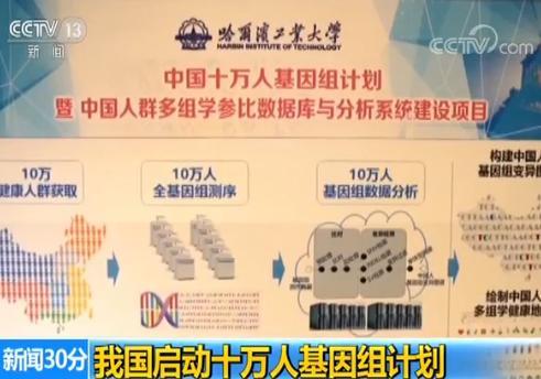 中国启动十万人基因组计划 绘制国人精细基因组图谱|基因
