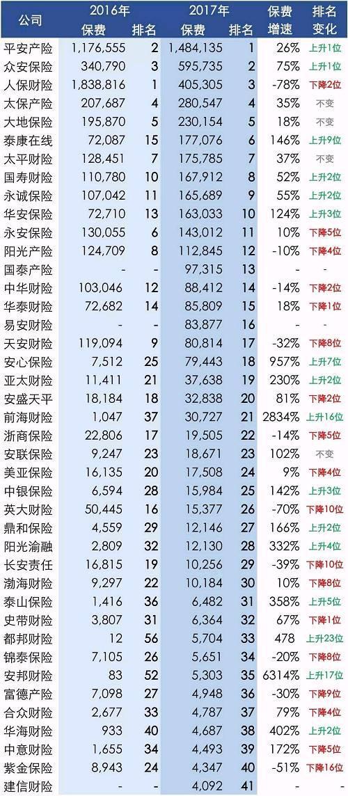 2019年保险业排行_中国保险业新媒体排行榜 2019年12月份