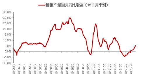 李迅雷:量价不配合或成2018年中国经济回落主因图片