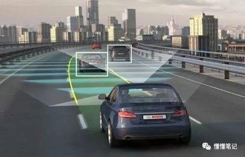 未来的智能驾驶,从某种意义上来说就是傻瓜驾驶。