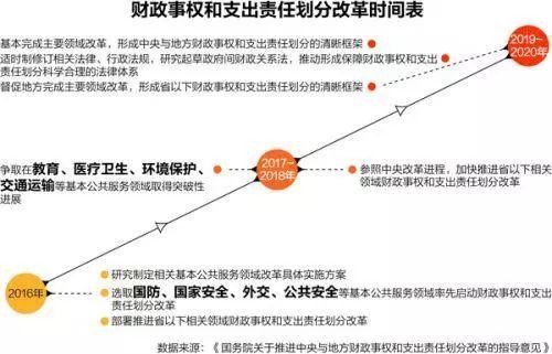 最可靠的网上彩票平台:新京报:中央地方责任清单来了_终结扯皮还会远吗