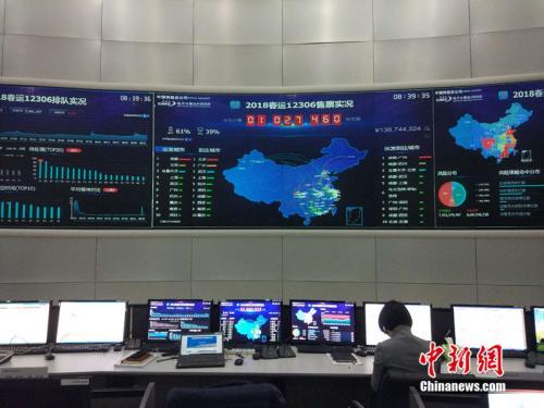 2月2日,中新网记者探访铁路12306客票中心。大屏幕上显示2018春运12306售票实况。中新网 李金磊 摄
