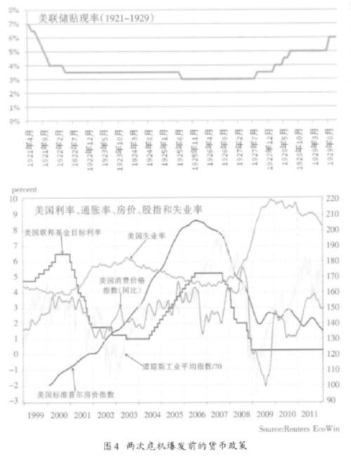 刘鹤旧文重读:收入分配差距过大是危机的前兆