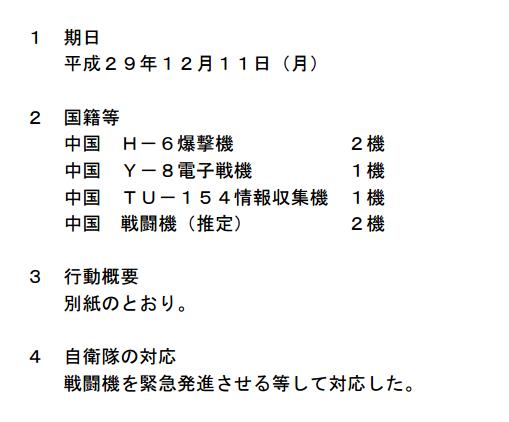 图为日本统合幕僚监部12月11日发布的公告