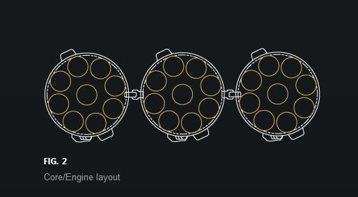 猎鹰重型拥有27个发动机