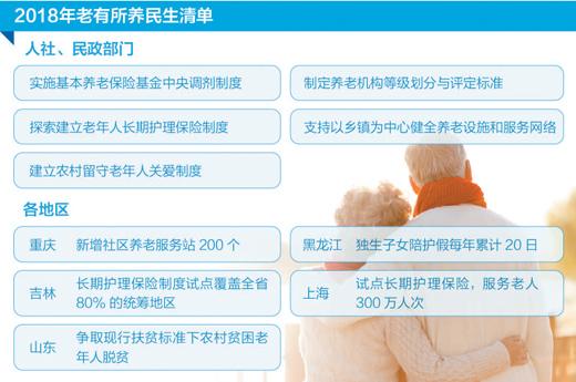 资料来源:《2018年民政部工作要点》(征求意见稿)等 制图:沈亦伶