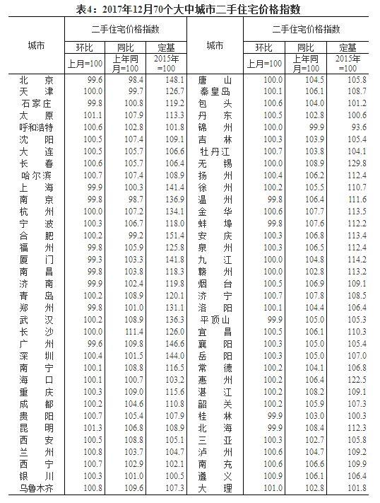 ↑图表来源:国家统计局