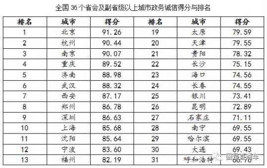 """日付网赚联盟南京又多个新头衔!以后请叫我们""""诚信之城"""""""