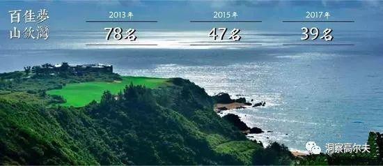 """山钦湾连续三届入选《Golf》杂志""""世界百佳"""",今年排名39位居亚洲第一"""