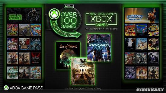 Xbox月费服务新福利:第一方游戏发售就能免费玩
