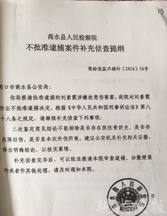 商水县检察不批捕,补充侦查提纲