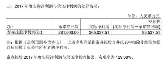 顺丰一年送30亿个快递 赚了多少钱?胜女的代价下载mp4
