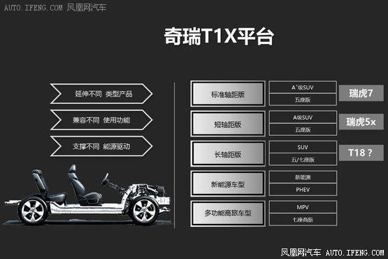 奇瑞全新SUV测试谍照曝光 造型硬朗