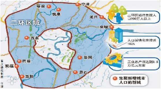 """【关注】二环时代+重庆向北 谁将成为城市""""潜力股""""?"""